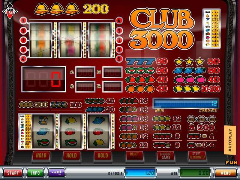 Best slots at rivers casino chicago